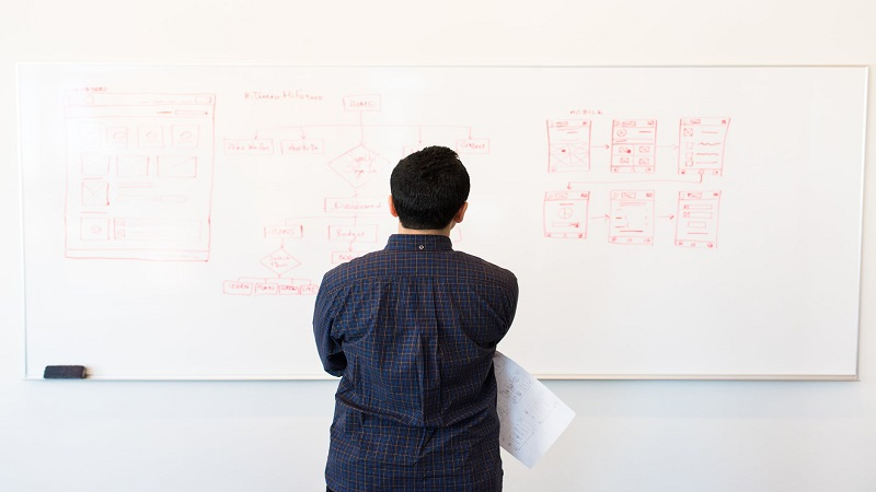 3 Methods for Streamlining Your Business Processes